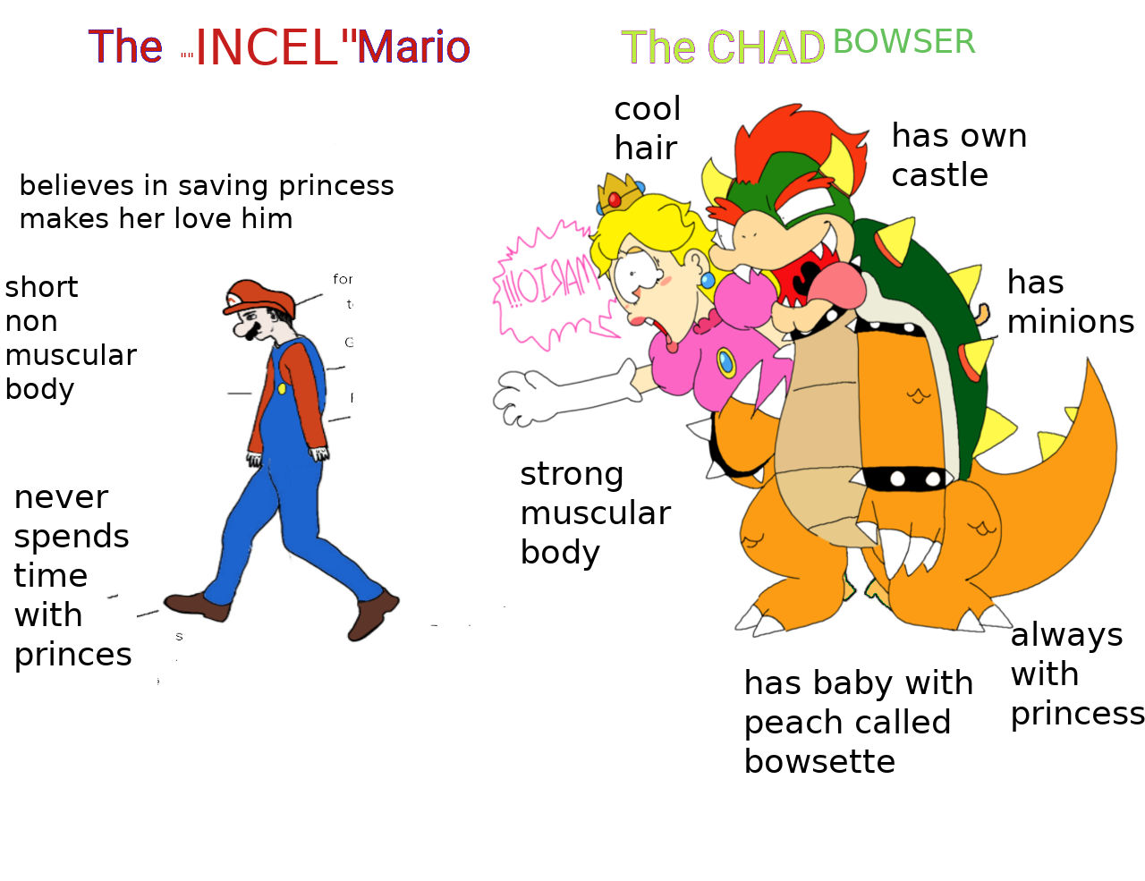 Mario the Incel.png