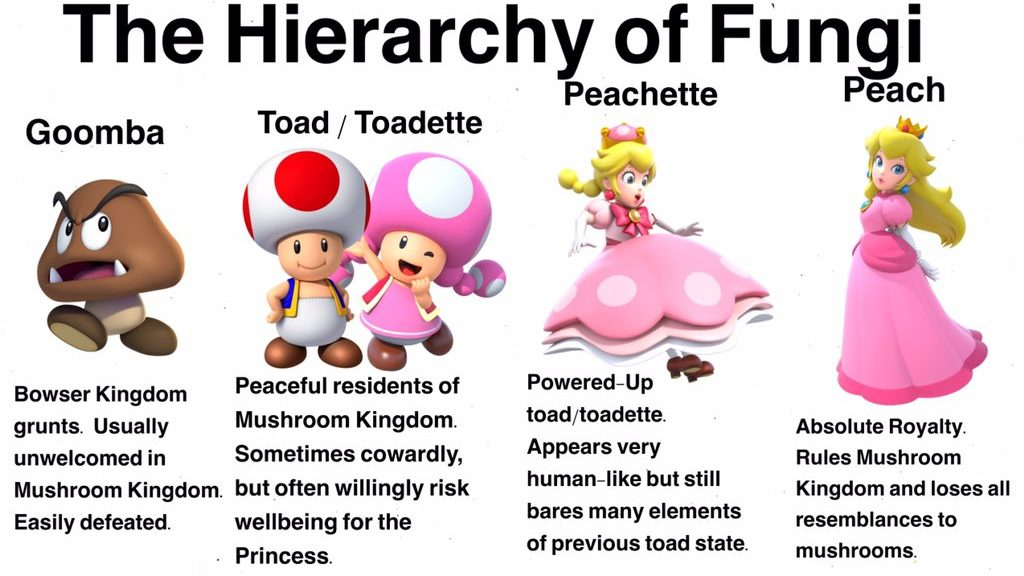 peachette-theory-1-1024x576.jpg