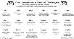 Video game music - The Lost Challenges.jpg